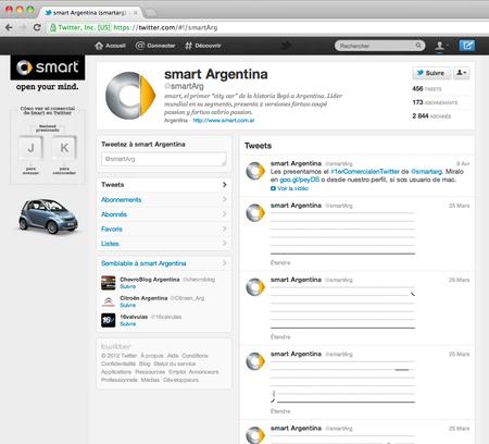 Smart_twitter_Argentina