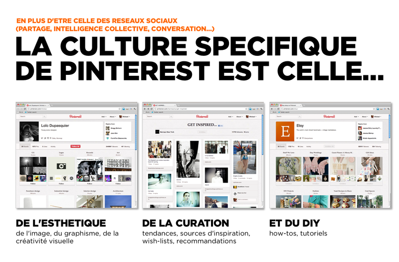 Pinterest_guide_marketing_culture