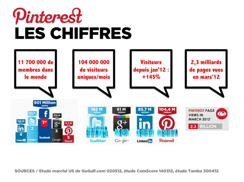 Pinterest_derniers_chiffres1