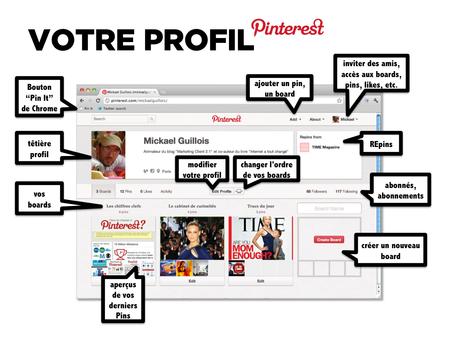 Pinterest_profil_howto