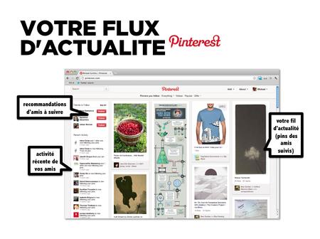 Pinterest_fluxDactualite_howto