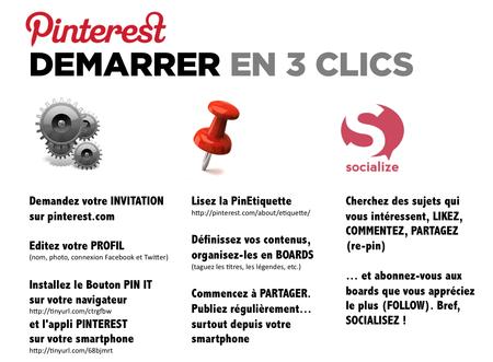 Pinterest_demarrer_en_3_clics