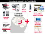 Extension_memoire